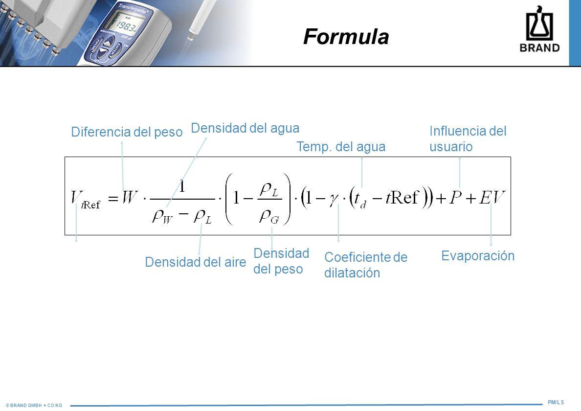 Formula Densidad del agua Diferencia del peso Influencia del usuario