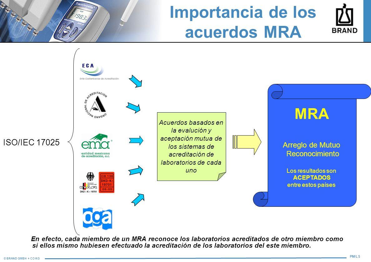 Importancia de los acuerdos MRA