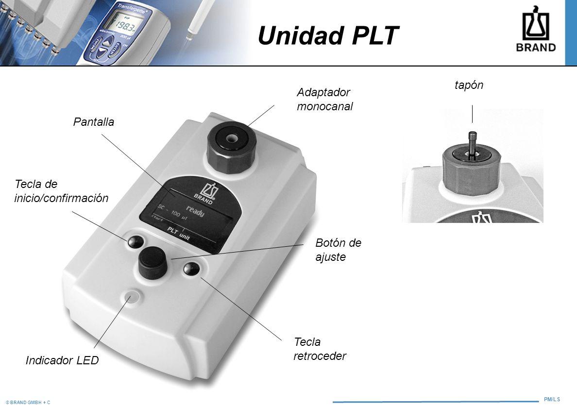 Unidad PLT tapón Adaptador monocanal Pantalla