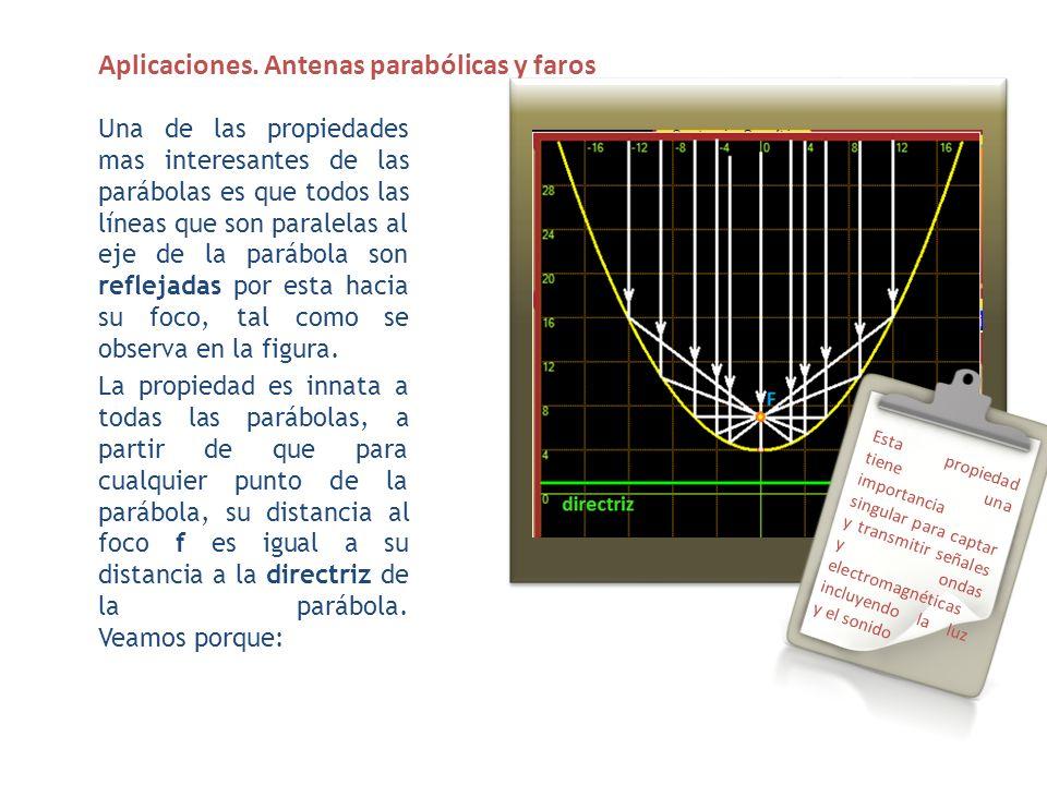 Aplicaciones. Antenas parabólicas y faros