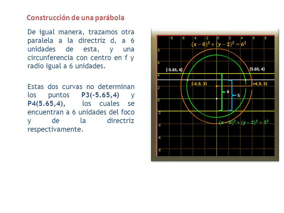 Construcción de una parábola