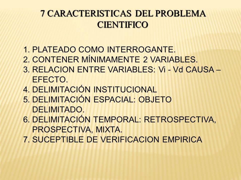 7 CARACTERISTICAS DEL PROBLEMA CIENTIFICO