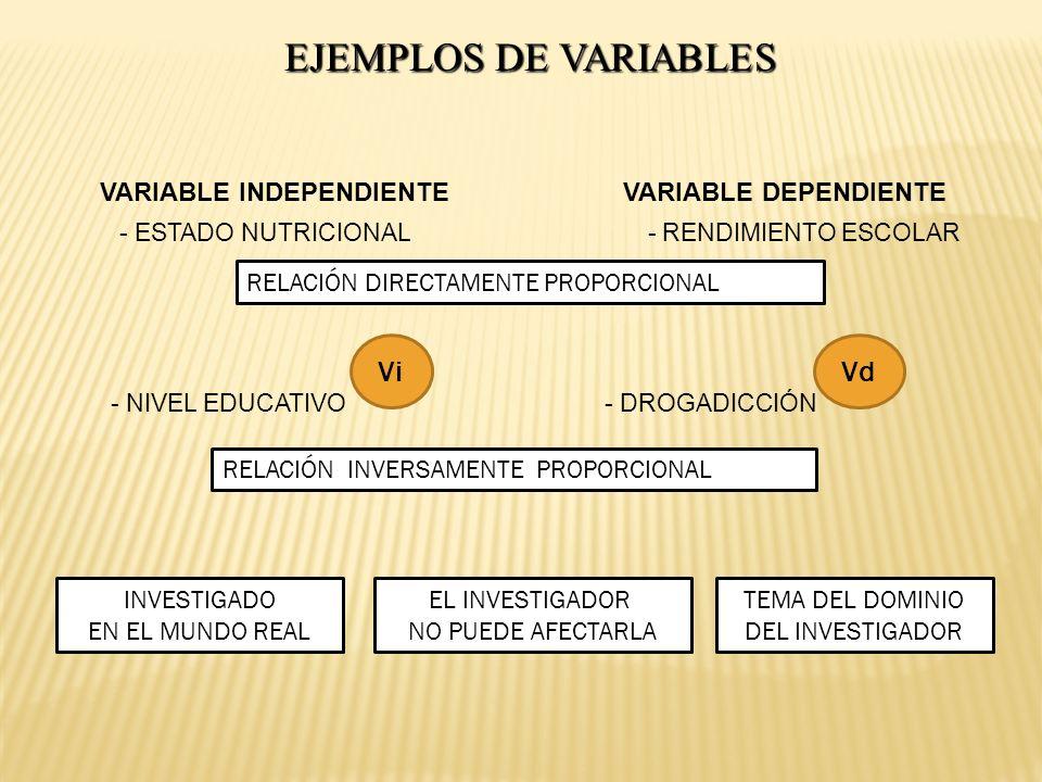 EJEMPLOS DE VARIABLES Vi Vd