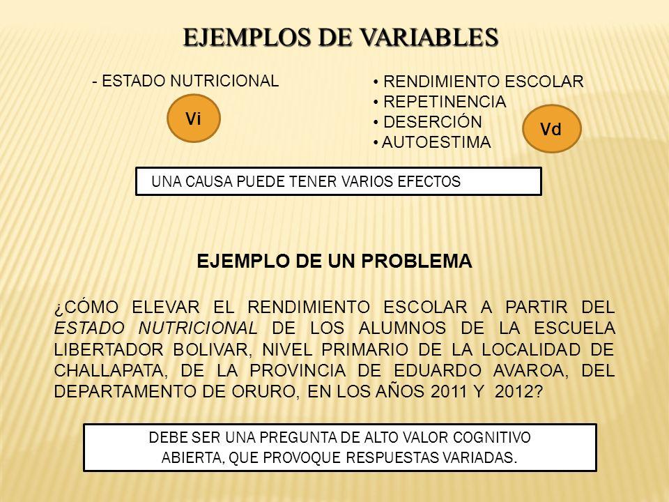 EJEMPLOS DE VARIABLES EJEMPLO DE UN PROBLEMA Vi Vd