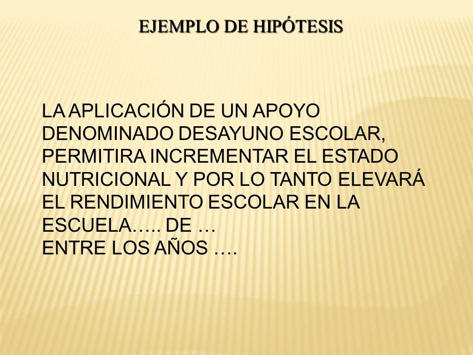 EJEMPLO DE HIPÓTESIS