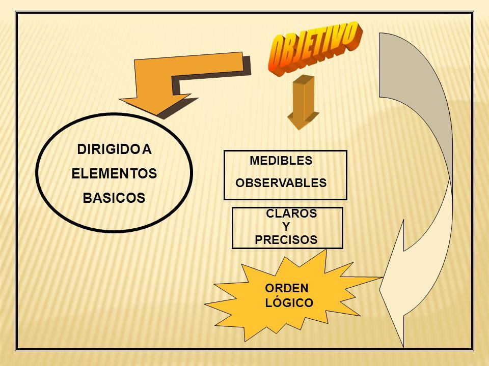 OBJETIVO DIRIGIDO A ELEMENTOS BASICOS CLAROS MEDIBLES OBSERVABLES Y