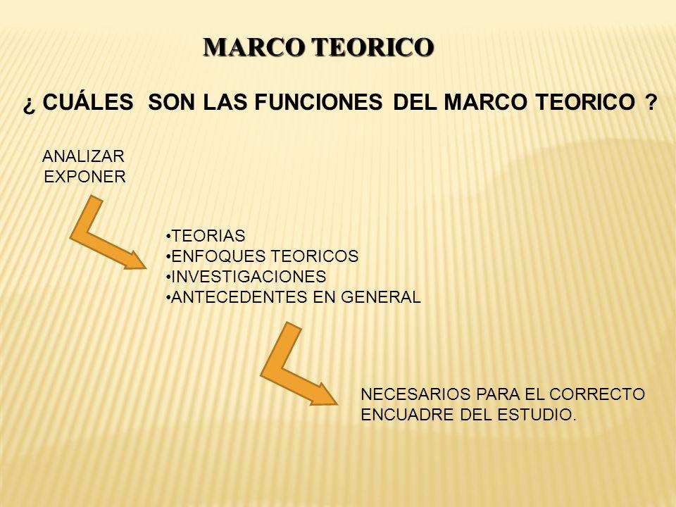 MARCO TEORICO ¿ CUÁLES SON LAS FUNCIONES DEL MARCO TEORICO ANALIZAR