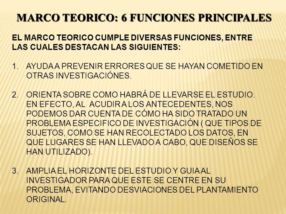 MARCO TEORICO: 6 FUNCIONES PRINCIPALES