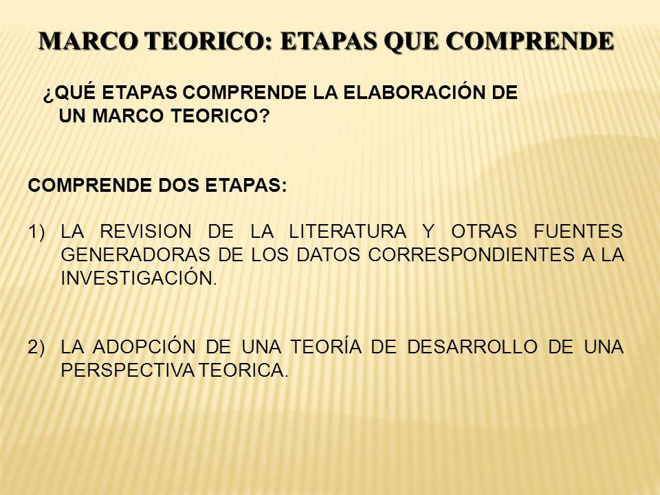 MARCO TEORICO: ETAPAS QUE COMPRENDE