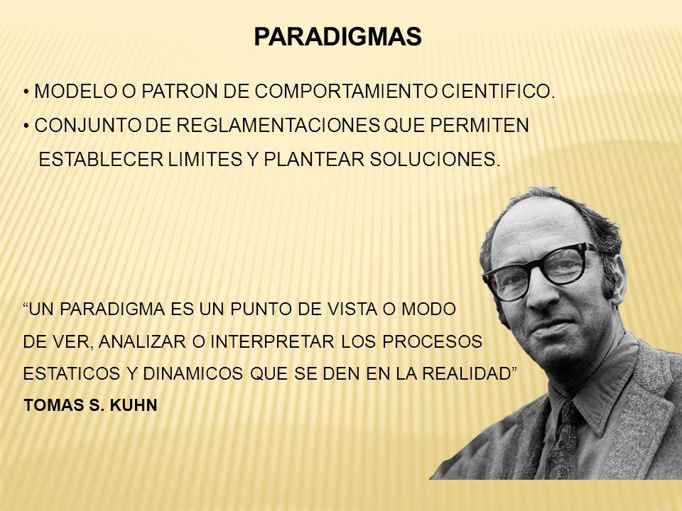 PARADIGMAS MODELO O PATRON DE COMPORTAMIENTO CIENTIFICO.