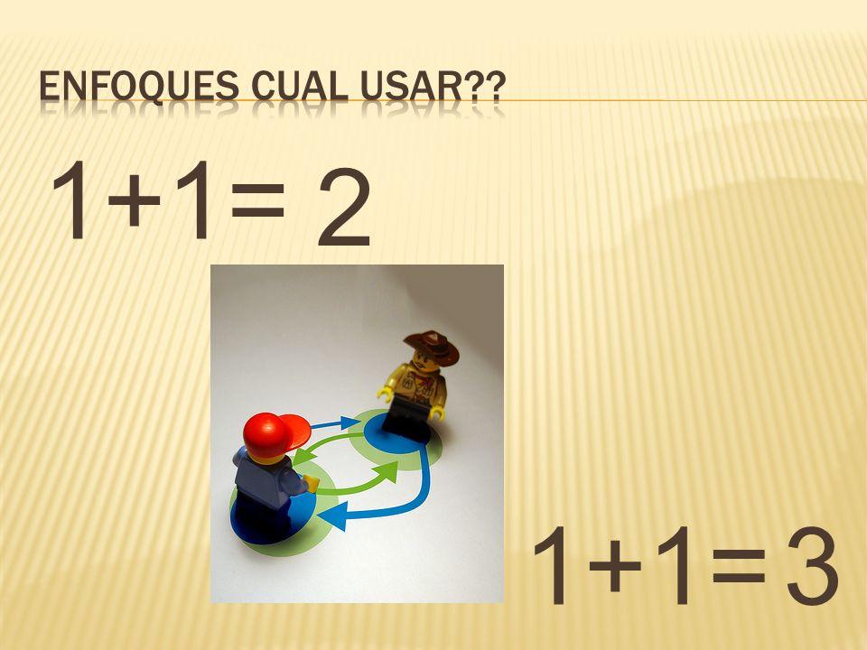 Enfoques cual usar 1+1= 2 1+1= 3