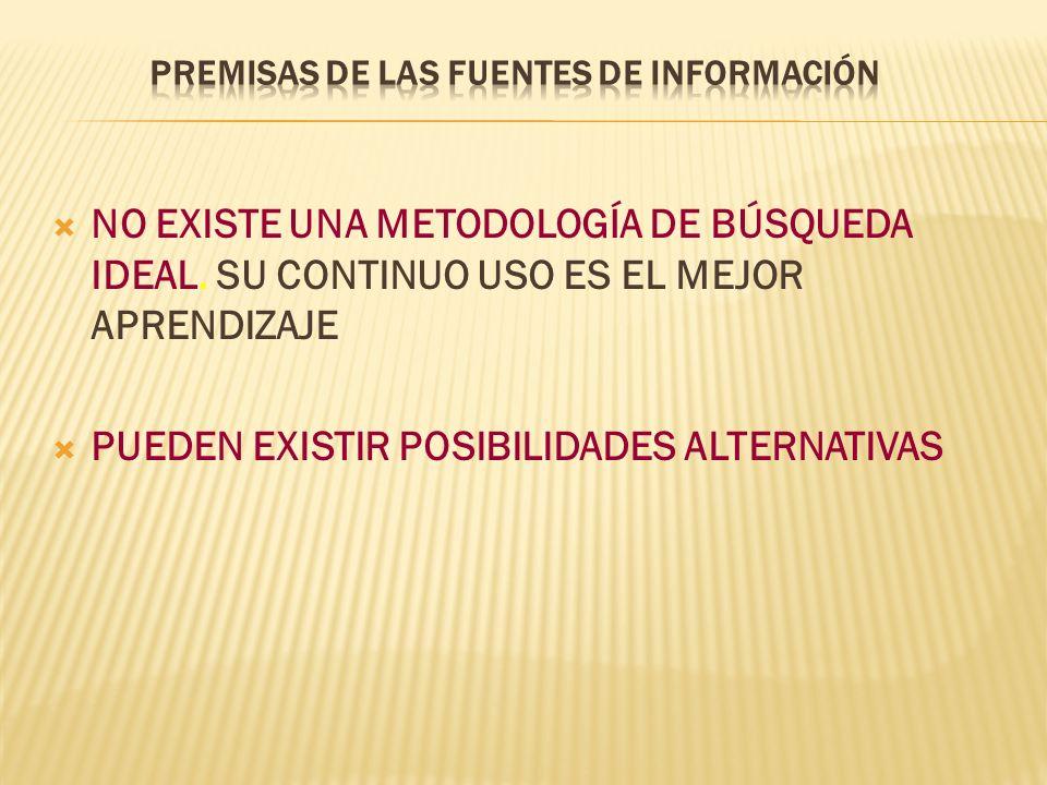 PREMISAS DE LAS FUENTES DE INFORMACIÓN