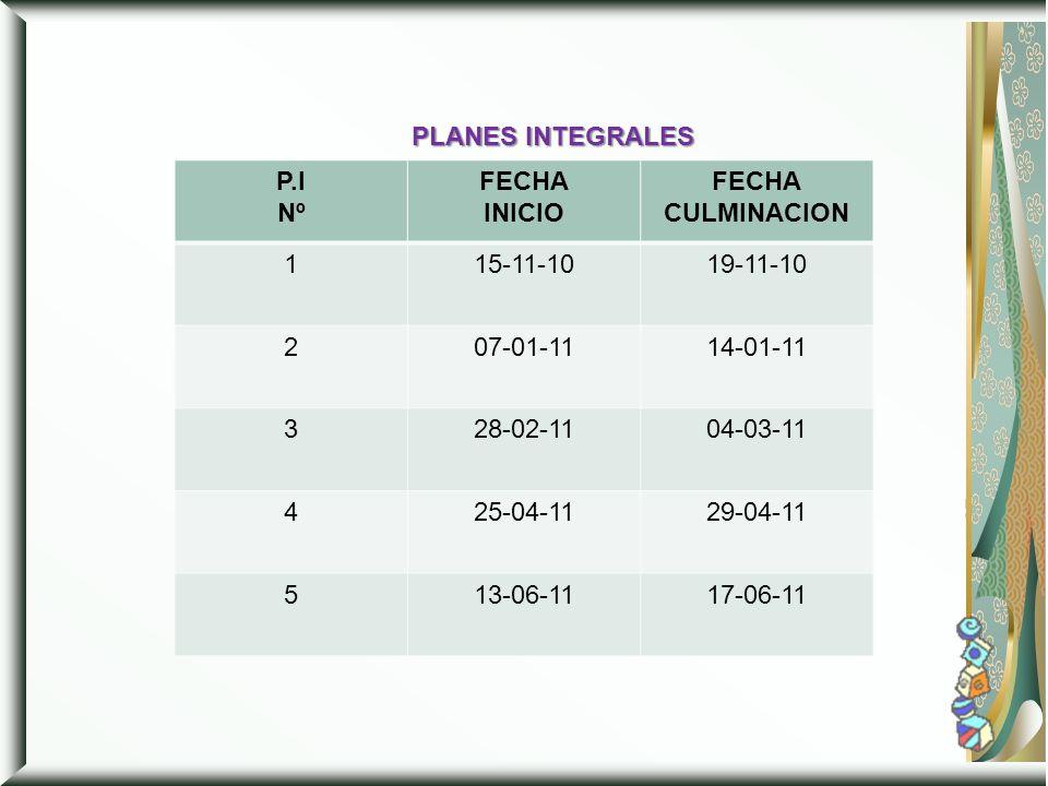 PLANES INTEGRALES P.I. Nº. FECHA. INICIO. CULMINACION. 1. 15-11-10. 19-11-10. 2. 07-01-11.