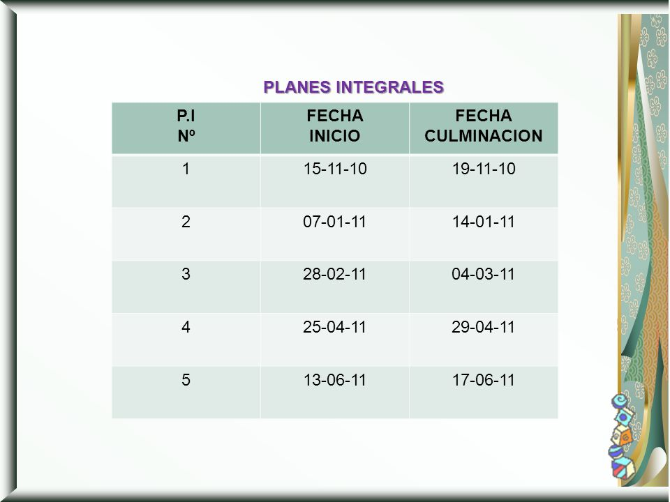PLANES INTEGRALESP.I. Nº. FECHA. INICIO. CULMINACION. 1. 15-11-10. 19-11-10. 2. 07-01-11. 14-01-11.