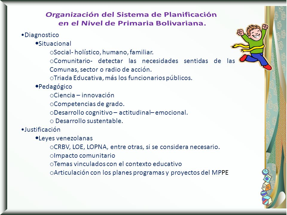 Organización del Sistema de Planificación