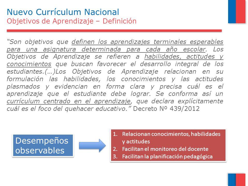 Nuevo Currículum Nacional Objetivos de Aprendizaje – Definición