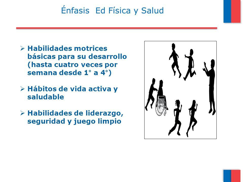 Énfasis Ed Física y Salud