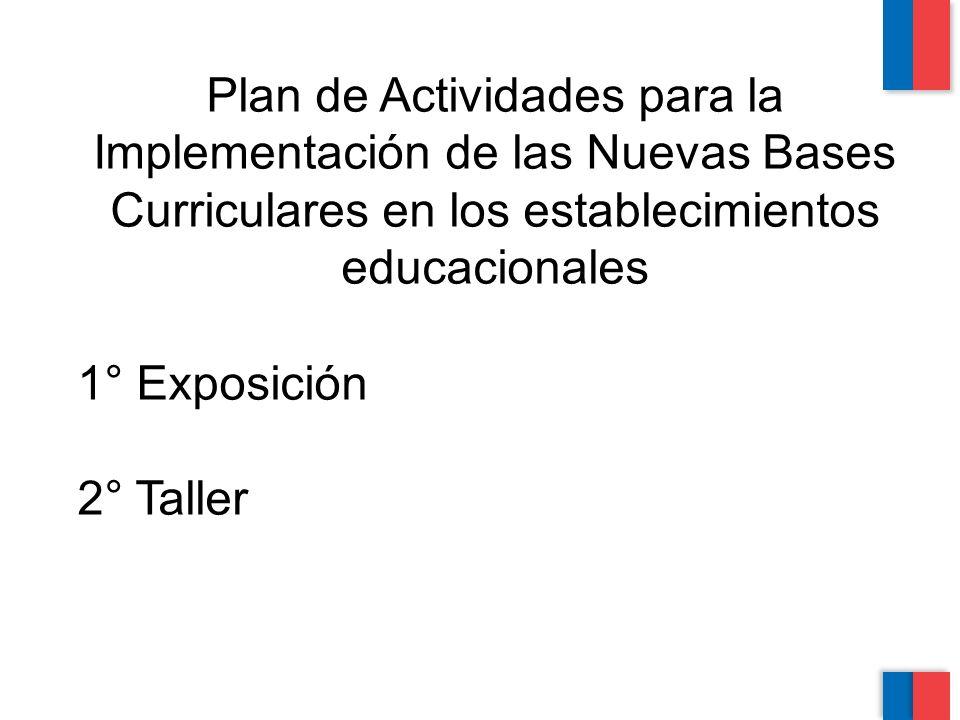 Plan de Actividades para la