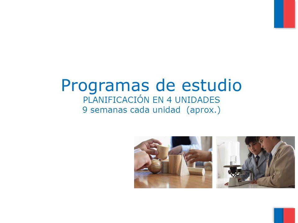 Programas de estudio PLANIFICACIÓN EN 4 UNIDADES