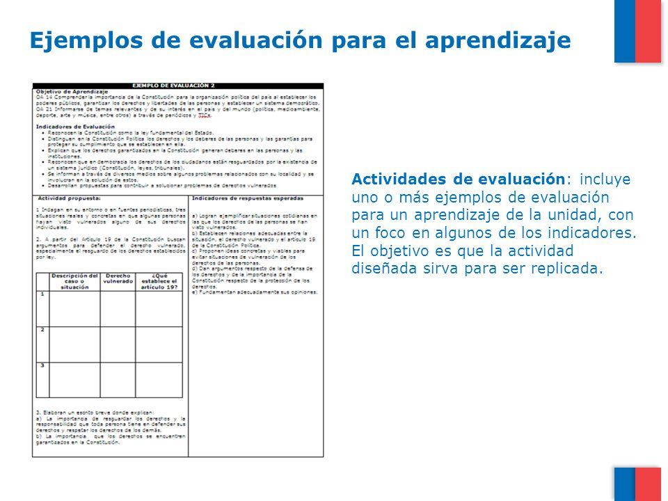 Ejemplos de evaluación para el aprendizaje
