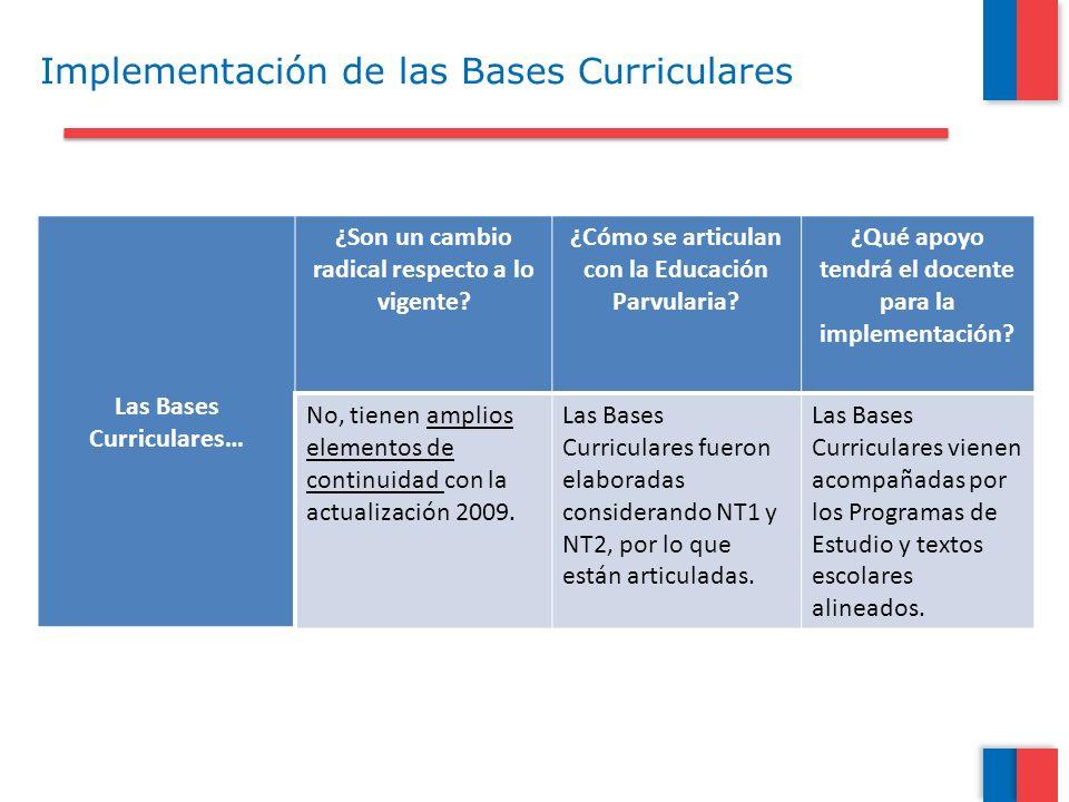 Implementación de las Bases Curriculares