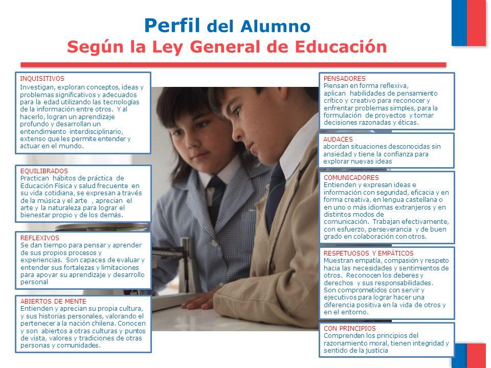 Perfil del Alumno Según la Ley General de Educación