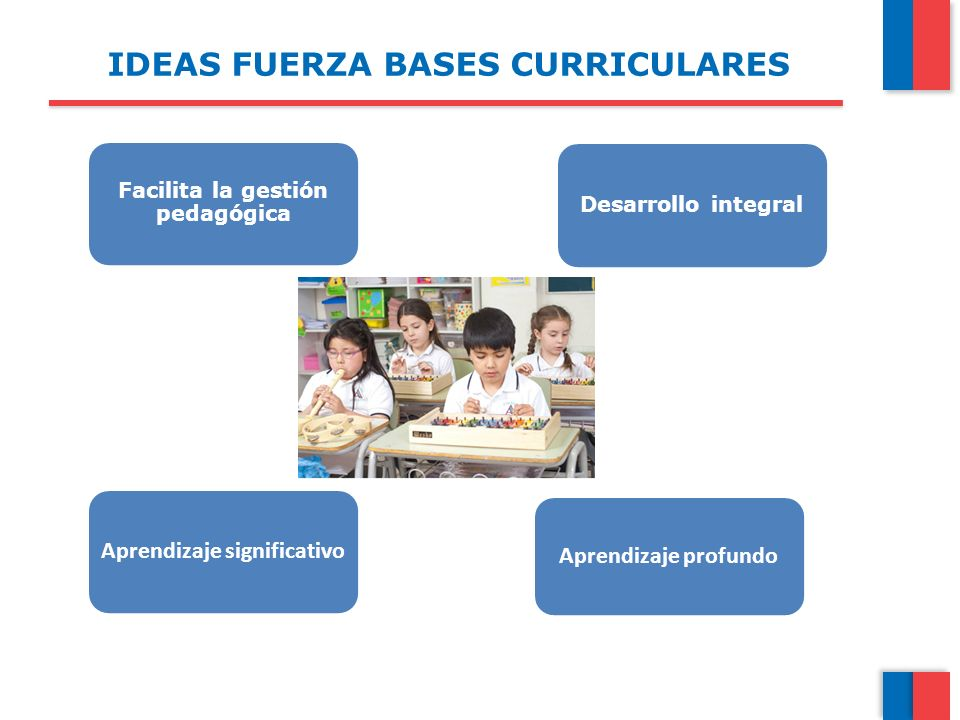 IDEAS FUERZA BASES CURRICULARES