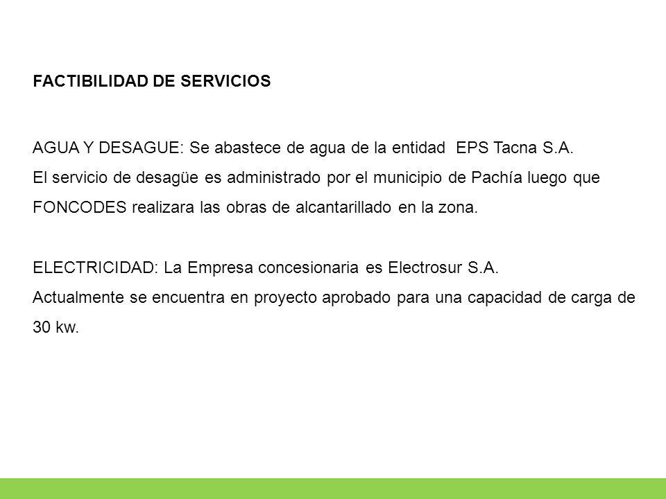 FACTIBILIDAD DE SERVICIOS