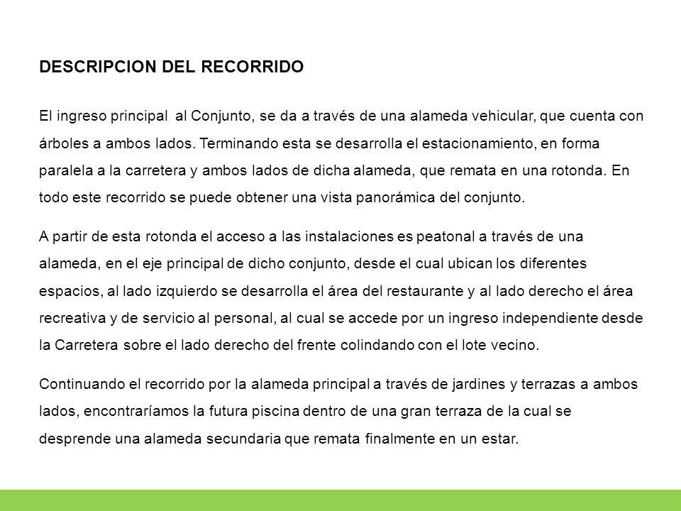 DESCRIPCION DEL RECORRIDO