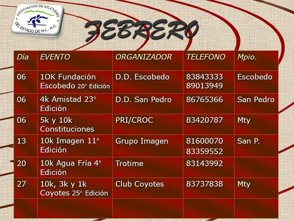 FEBRERO Día EVENTO ORGANIZADOR TELEFONO Mpio. 06