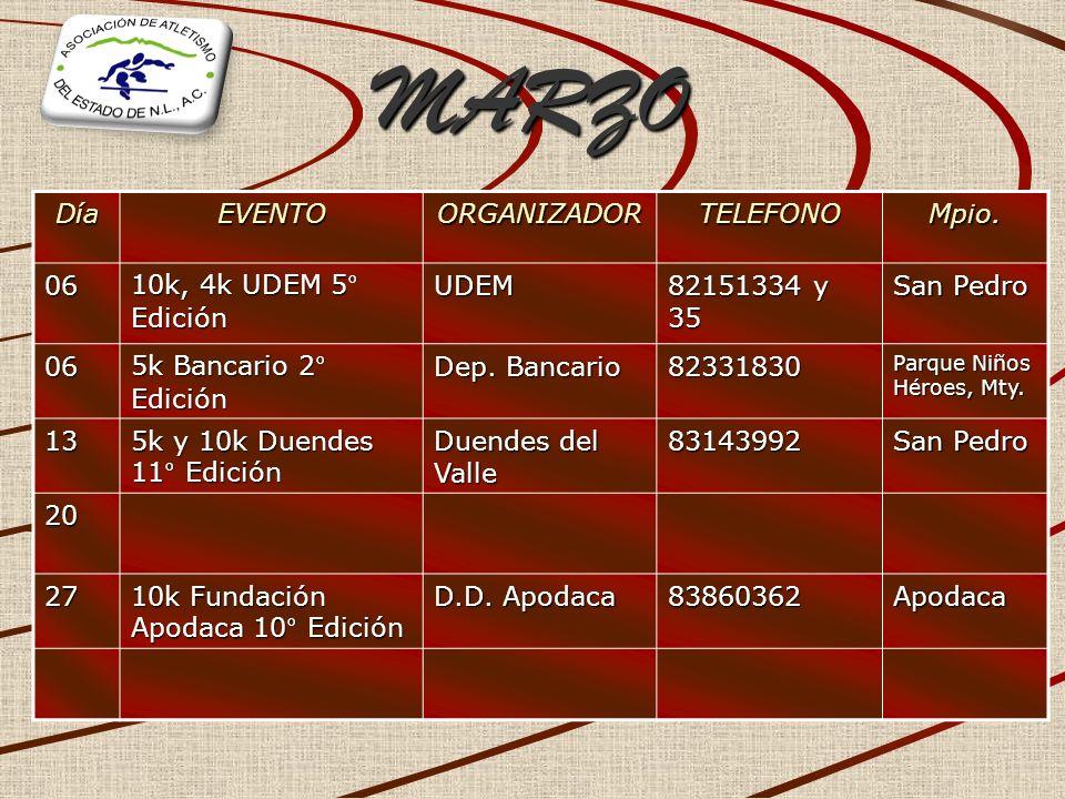 MARZO Día EVENTO ORGANIZADOR TELEFONO Mpio. 06 10k, 4k UDEM 5° Edición