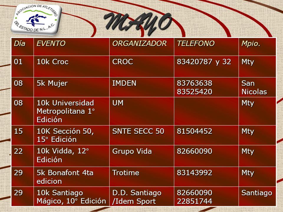 MAYO Día EVENTO ORGANIZADOR TELEFONO Mpio. 01 10k Croc CROC