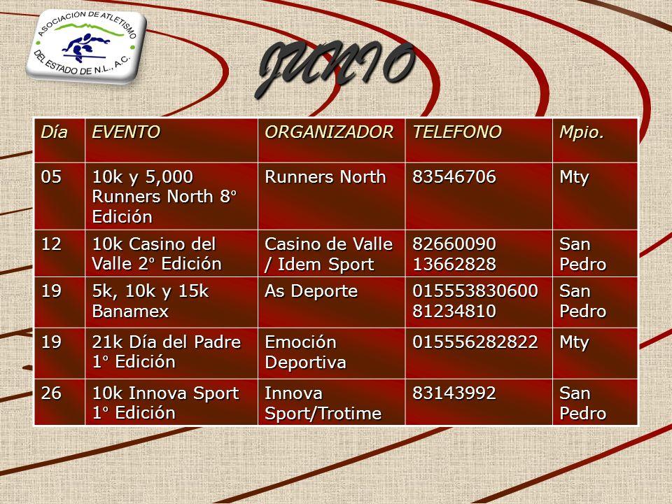 JUNIO Día EVENTO ORGANIZADOR TELEFONO Mpio. 05