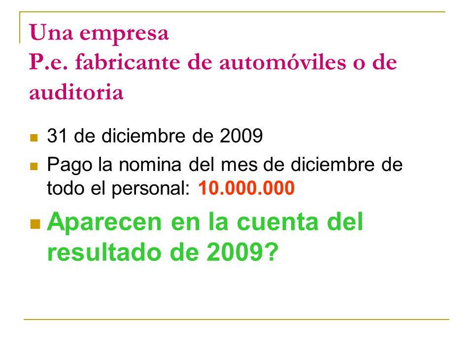 Una empresa P.e. fabricante de automóviles o de auditoria