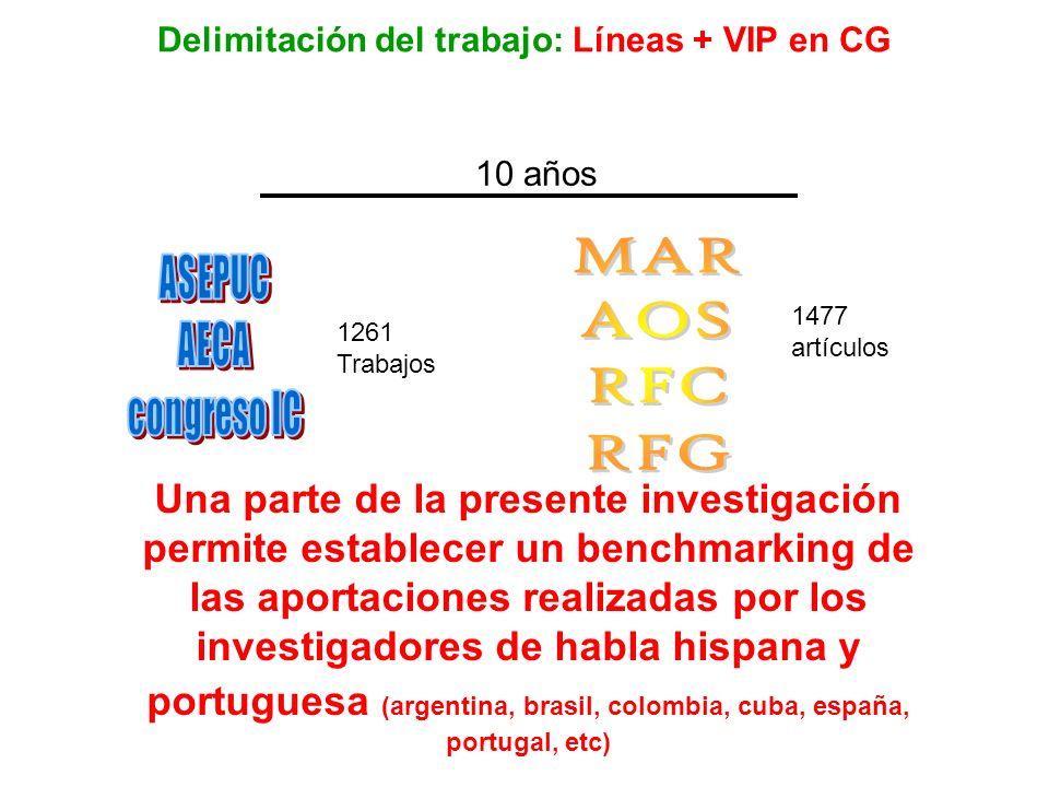 Delimitación del trabajo: Líneas + VIP en CG