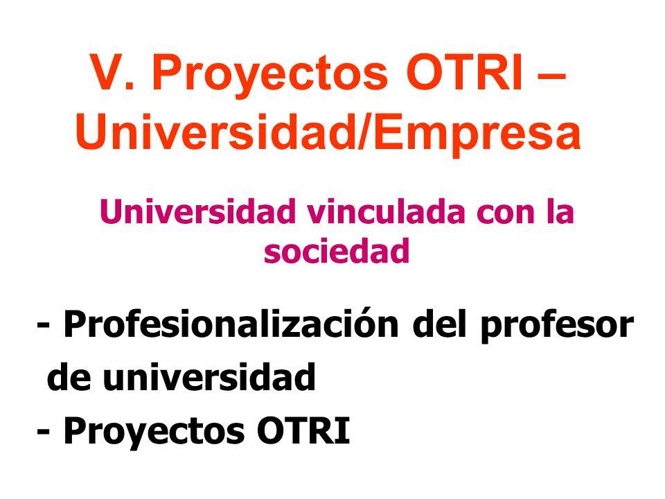 V. Proyectos OTRI – Universidad/Empresa