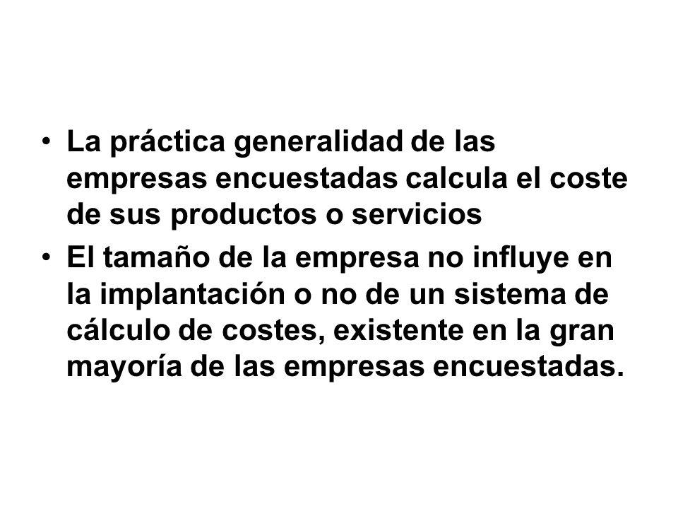 La práctica generalidad de las empresas encuestadas calcula el coste de sus productos o servicios