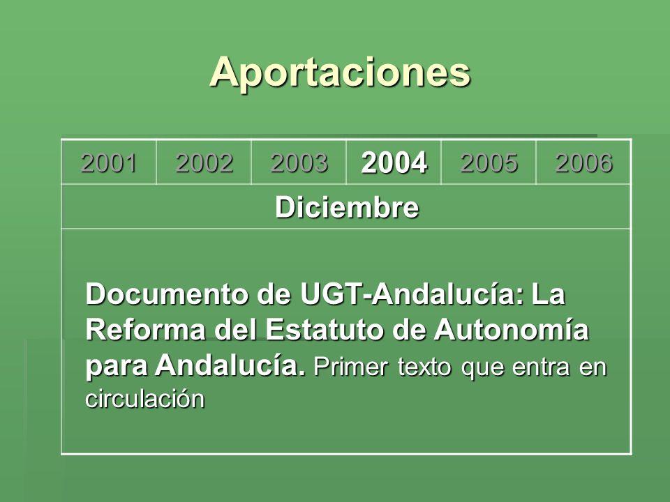 Aportaciones 2001. 2002. 2003. 2004. 2005. 2006. Diciembre.