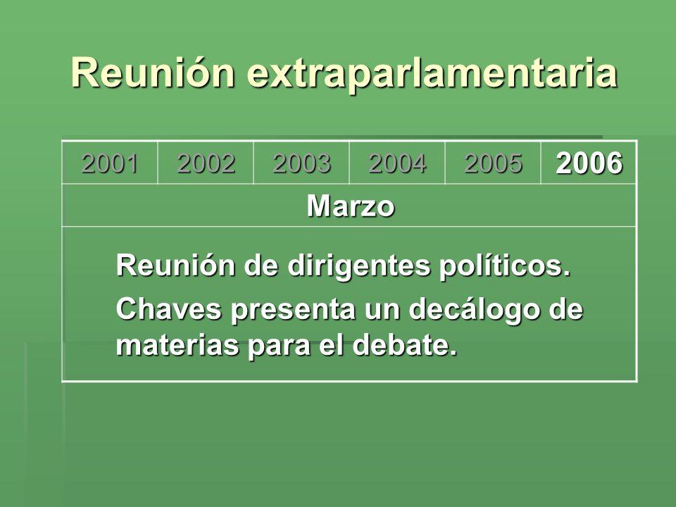 Reunión extraparlamentaria