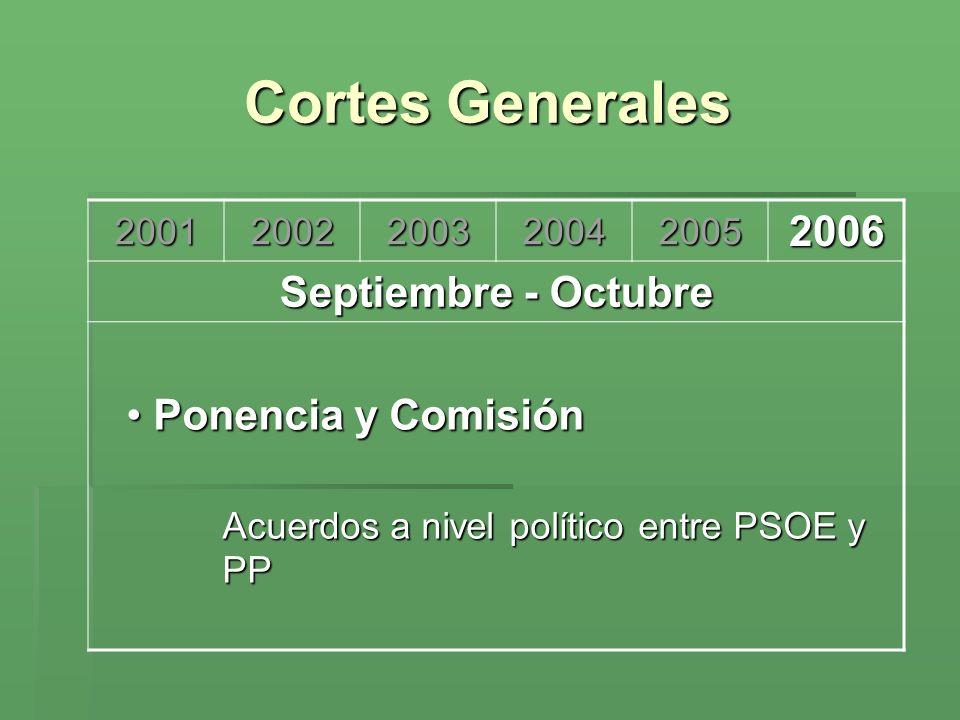 Cortes Generales 2006 Ponencia y Comisión Septiembre - Octubre 2001