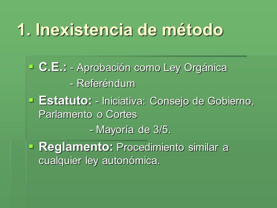 1. Inexistencia de método