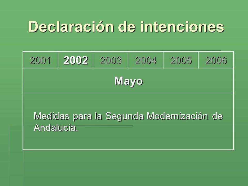 Declaración de intenciones
