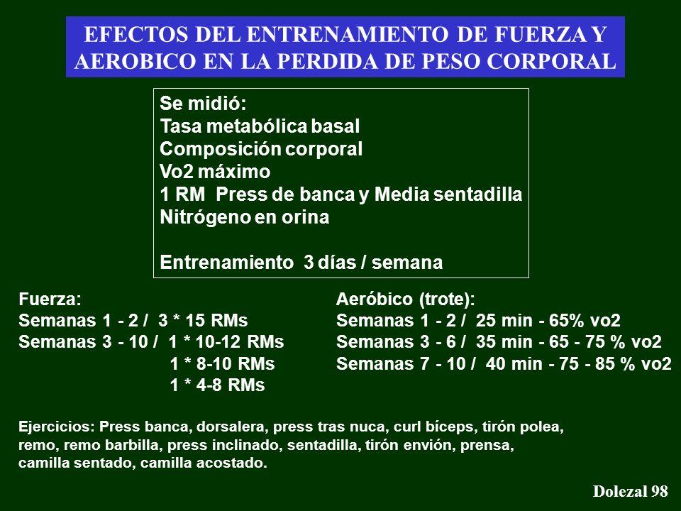EFECTOS DEL ENTRENAMIENTO DE FUERZA Y