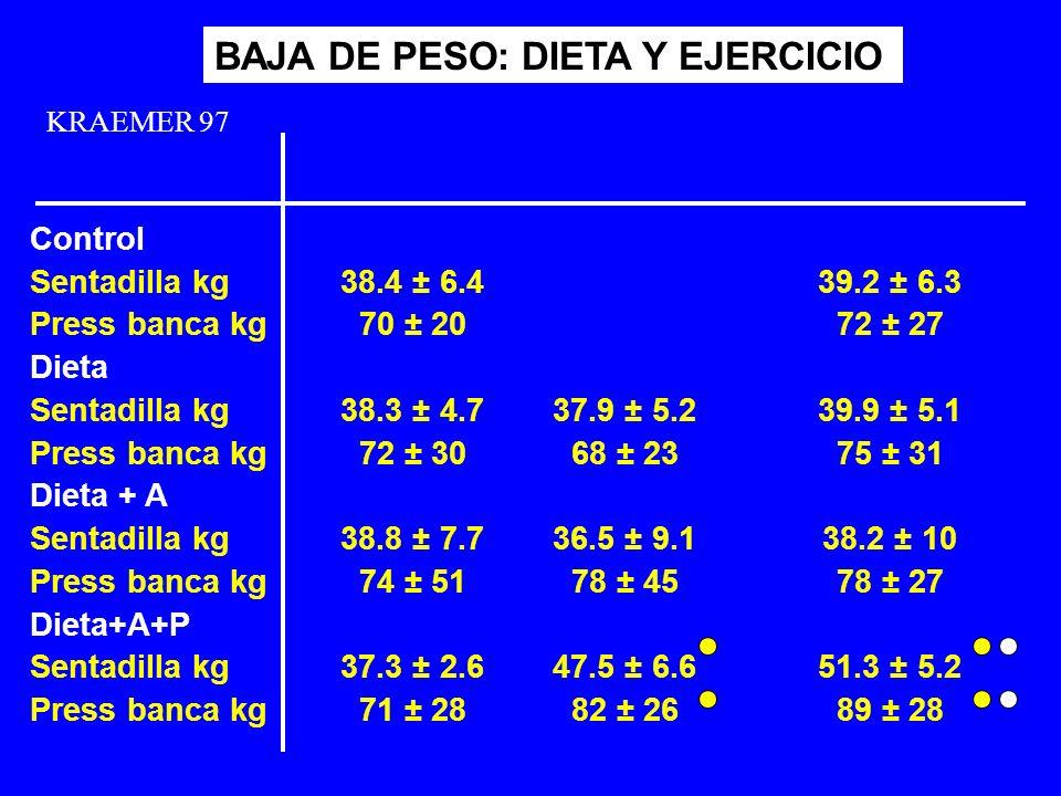 BAJA DE PESO: DIETA Y EJERCICIO