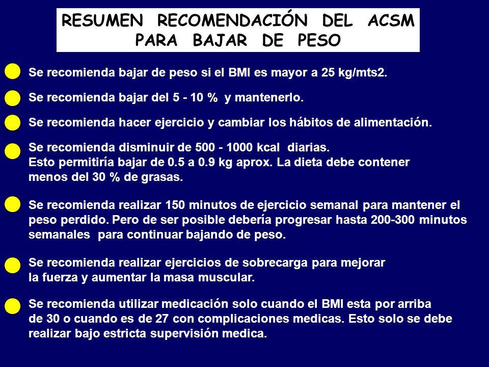 RESUMEN RECOMENDACIÓN DEL ACSM PARA BAJAR DE PESO