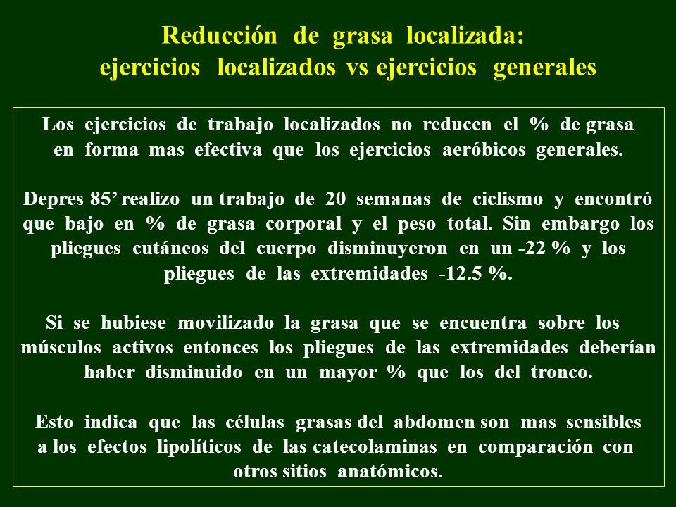 Reducción de grasa localizada: