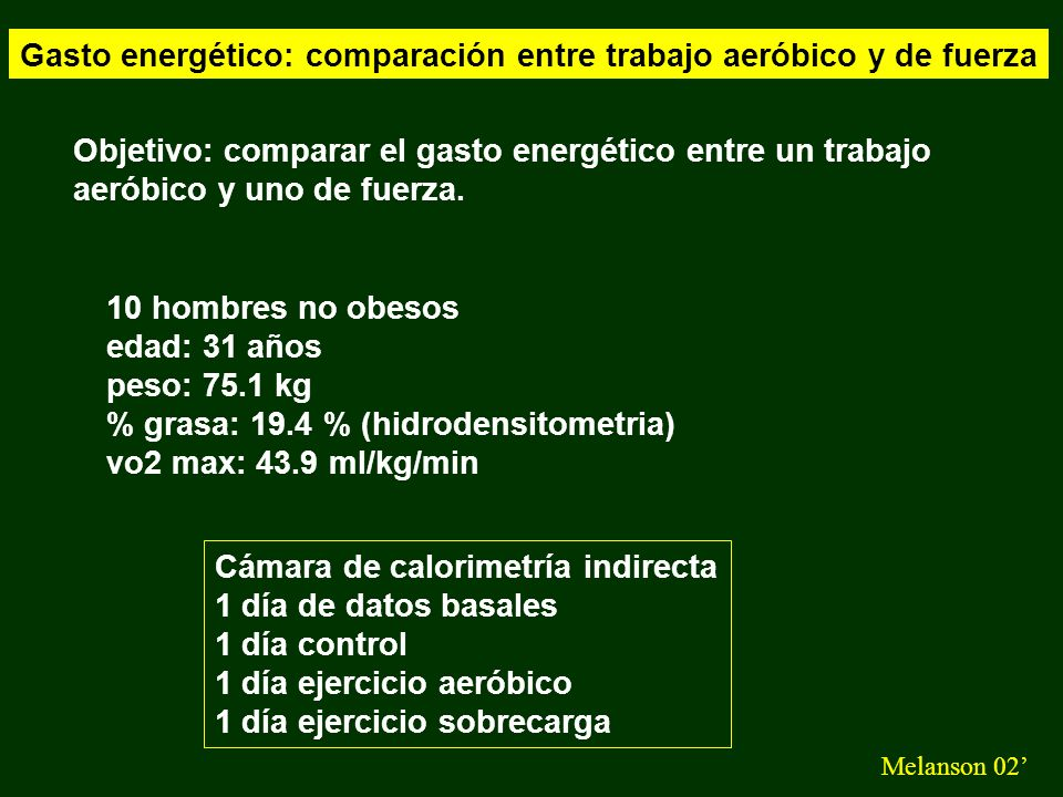 Gasto energético: comparación entre trabajo aeróbico y de fuerza