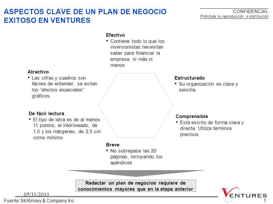 ASPECTOS CLAVE DE UN PLAN DE NEGOCIO EXITOSO EN VENTURES