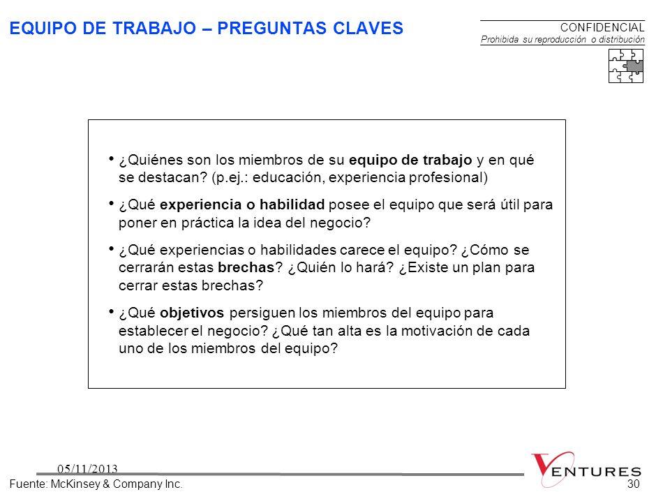 EQUIPO DE TRABAJO – PREGUNTAS CLAVES