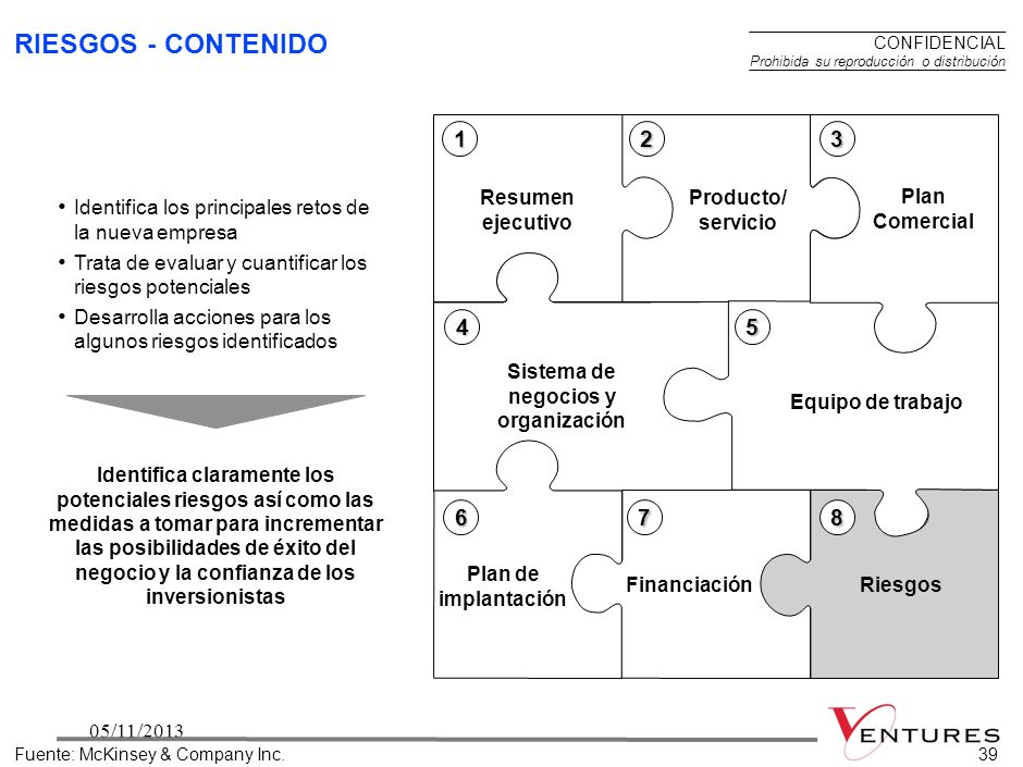 Sistema de negocios y organización